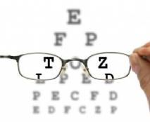 Opticians chart